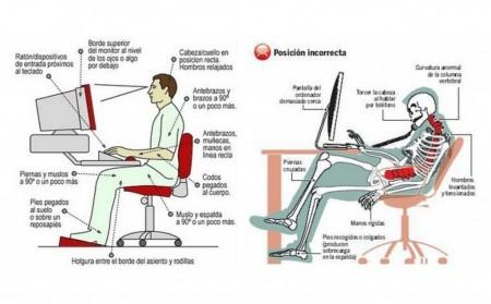 postura sentada correcta
